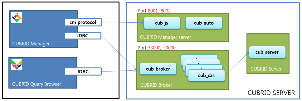 cm-arch-2012.png